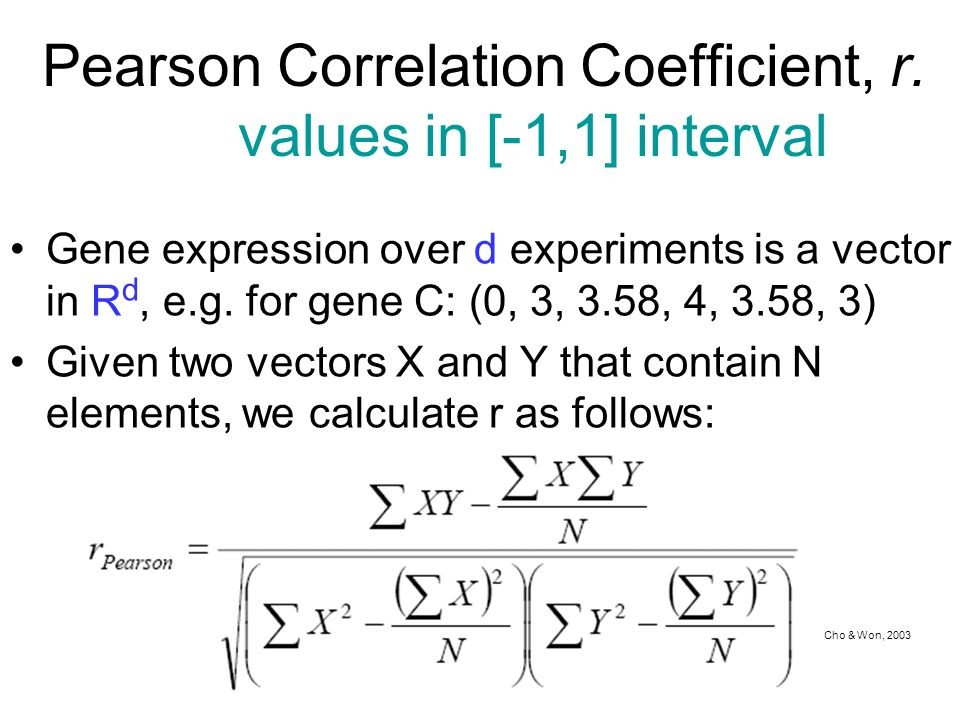 Pearson Correlation Coefficient, r. values in [-1,1] interval
